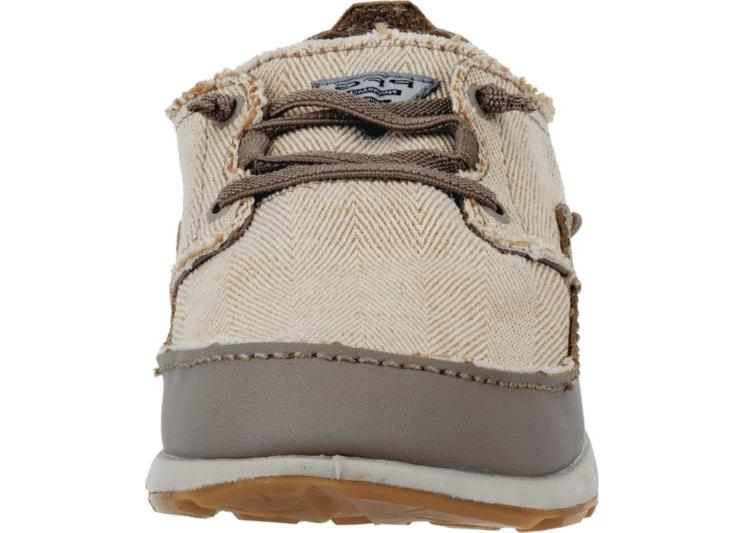 NEW Vent Loco PFG Shoes